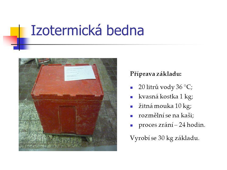 Izotermická bedna Příprava základu: 20 litrů vody 36 °C; kvasná kostka 1 kg; žitná mouka 10 kg; rozmělní se na kaši; proces zrání – 24 hodin. Vyrobí s