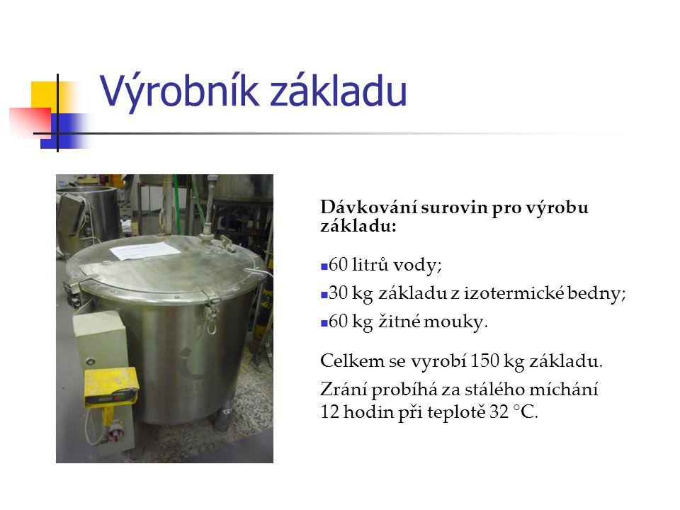 Výrobník základu Dávkování surovin pro výrobu základu: 60 litrů vody; 30 kg základu z izotermické bedny; 60 kg žitné mouky. Celkem se vyrobí 150 kg zá