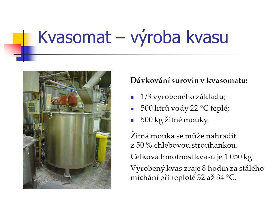 Kvasomat – výroba kvasu Dávkování surovin v kvasomatu: 1/3 vyrobeného základu; 500 litrů vody 22 °C teplé; 500 kg žitné mouky. Žitná mouka se může nah