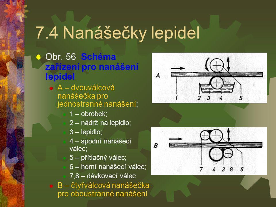 Olepovačky boků kontinuální BB – kontinuální dýhová olepovačka sdružená : 33 – zařízení pro vysouvání dýh ze zásobníku; 44 – zařízení pro ohřev a nanášení lepidla; 99 – dopravník; 110 – přítlačný válec; 111 – ořezávací pilová jednotka přední; 112 – ořezávací pilová jednotka zadní; 113 – frézovací jednotka spodní a horní pro hrubé začištění dýhy; 114 – frézovací jednotka spodní a horní pro jemné začištění; 115 – brousící jednotka; 16 – universální frézovací jednotka; 117 – stojan stroje