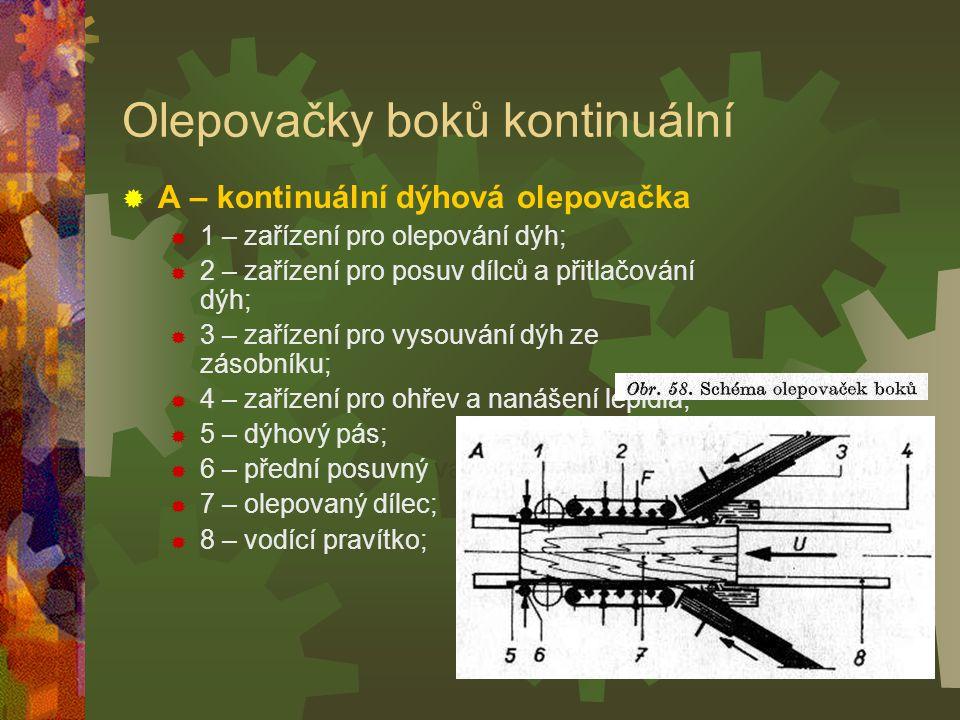 7.5.1Olepovačky boků kontinuální VV současné době se používají převážně olepovačky kontinuální. Schémata olepovaček jsou znázorněna na obr. 58 – viz