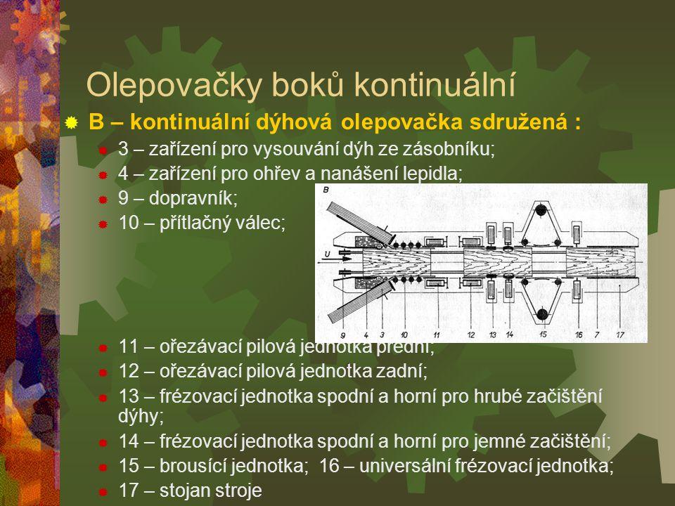Olepovačky boků kontinuální AA – kontinuální dýhová olepovačka 11 – zařízení pro olepování dýh; 22 – zařízení pro posuv dílců a přitlačování dýh