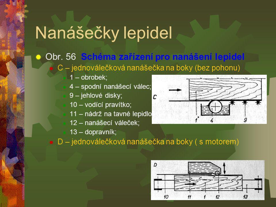 7.4Nanášečky lepidel OObr. 56 Schéma zařízení pro nanášení lepidel AA – dvouválcová nanášečka pro jednostranné nanášení; 11 – obrobek; 22 – ná