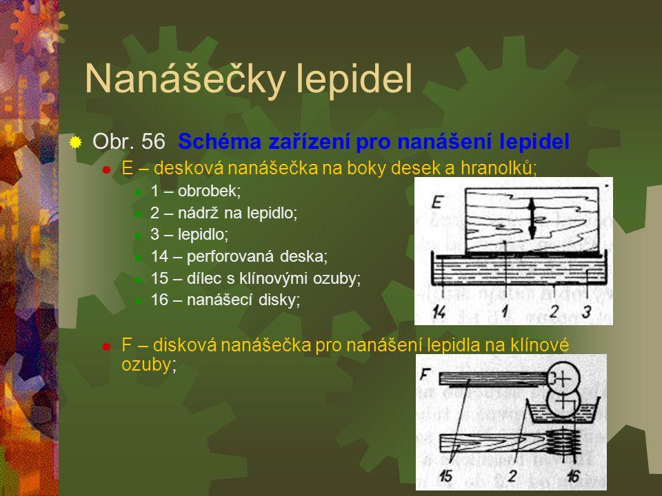 Nanášečky lepidel OObr. 56 Schéma zařízení pro nanášení lepidel CC – jednoválečková nanášečka na boky (bez pohonu) 11 – obrobek; 44 – spodní n