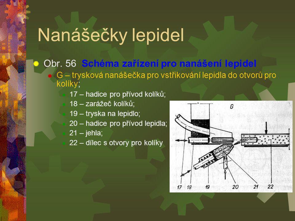 Nanášečky lepidel OObr. 56 Schéma zařízení pro nanášení lepidel EE – desková nanášečka na boky desek a hranolků; 11 – obrobek; 22 – nádrž na l