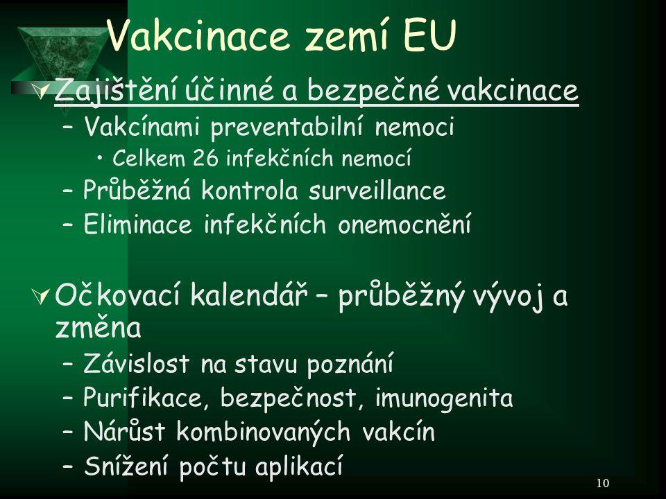 10 Vakcinace zemí EU  Zajištění účinné a bezpečné vakcinace –Vakcínami preventabilní nemoci Celkem 26 infekčních nemocí –Průběžná kontrola surveillan