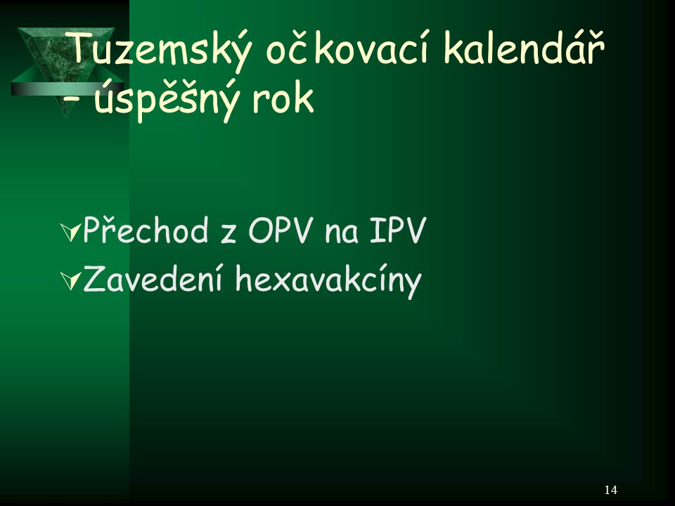 14 Tuzemský očkovací kalendář – úspěšný rok  Přechod z OPV na IPV  Zavedení hexavakcíny