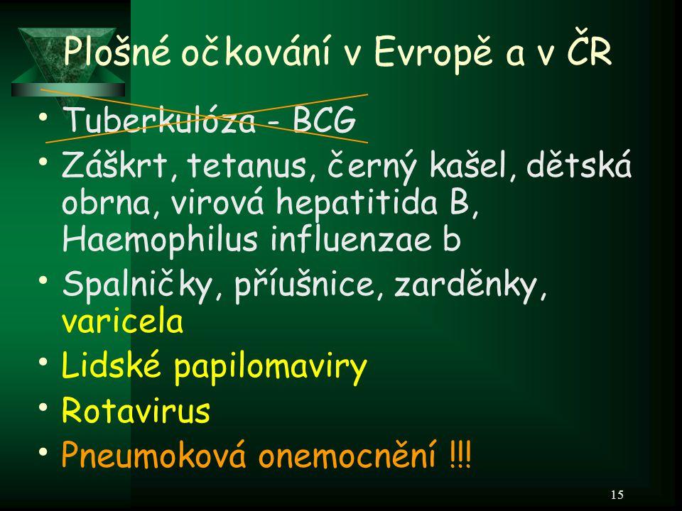 15 Plošné očkování v Evropě a v ČR Tuberkulóza - BCG Záškrt, tetanus, černý kašel, dětská obrna, virová hepatitida B, Haemophilus influenzae b Spalnič