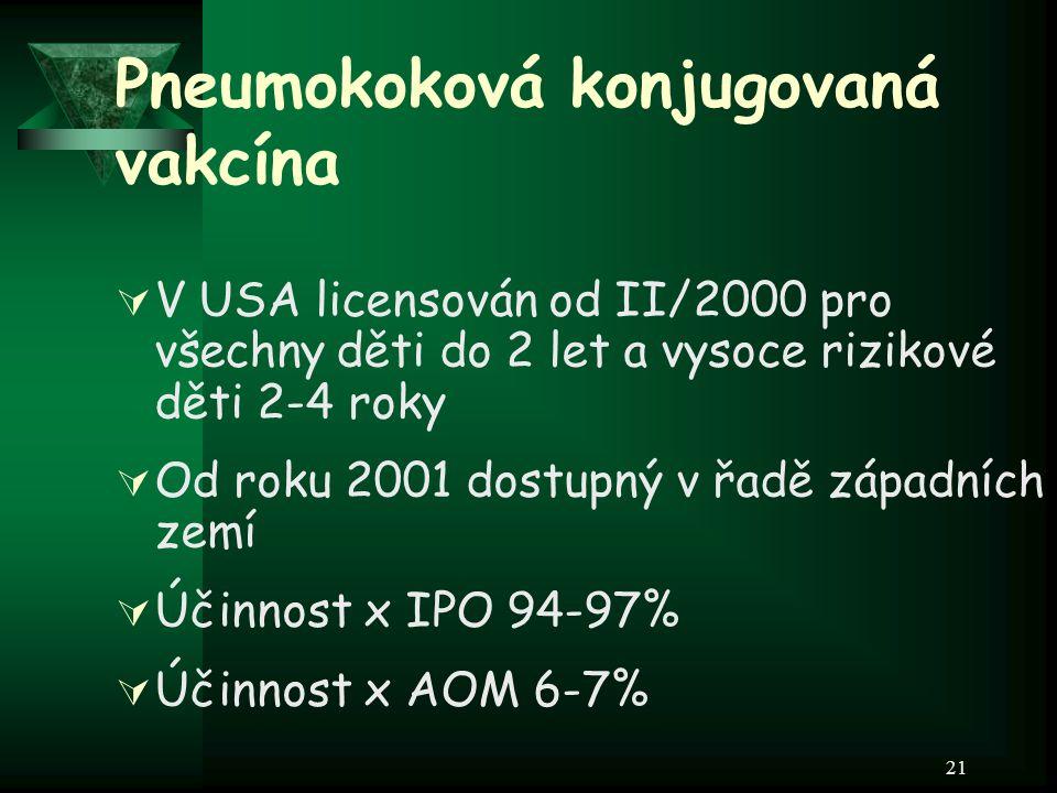 21 Pneumokoková konjugovaná vakcína  V USA licensován od II/2000 pro všechny děti do 2 let a vysoce rizikové děti 2-4 roky  Od roku 2001 dostupný v