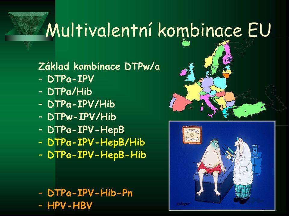 8 Multivalentní kombinace EU Základ kombinace DTPw/a –DTPa-IPV –DTPa/Hib –DTPa-IPV/Hib –DTPw-IPV/Hib –DTPa-IPV-HepB –DTPa-IPV-HepB/Hib –DTPa-IPV-HepB-