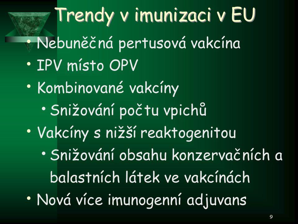 9 Trendy v imunizaci v EU Nebuněčná pertusová vakcína IPV místo OPV Kombinované vakcíny Snižování počtu vpichů Vakcíny s nižší reaktogenitou Snižování