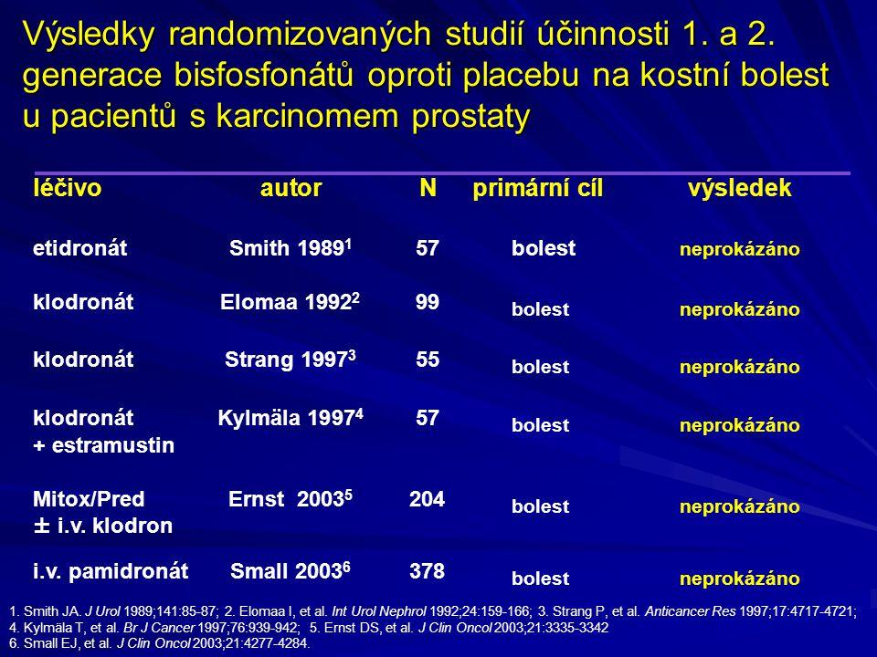 Výsledky randomizovaných studií účinnosti 1. a 2. generace bisfosfonátů oproti placebu na kostní bolest u pacientů s karcinomem prostaty 1. Smith JA.
