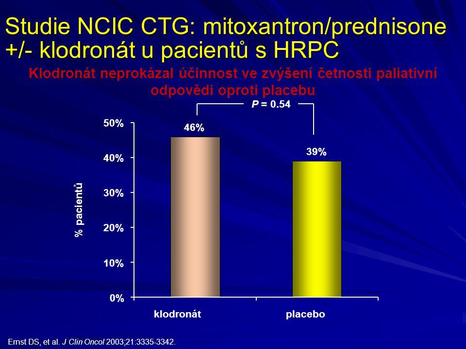 Studie NCIC CTG: mitoxantron/prednisone +/- klodronát u pacientů s HRPC Ernst DS, et al. J Clin Oncol 2003;21:3335-3342. Klodronát neprokázal účinnost