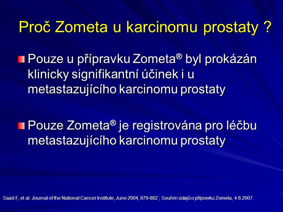Proč Zometa u karcinomu prostaty ? Pouze u přípravku Zometa ® byl prokázán klinicky signifikantní účinek i u metastazujícího karcinomu prostaty Pouze