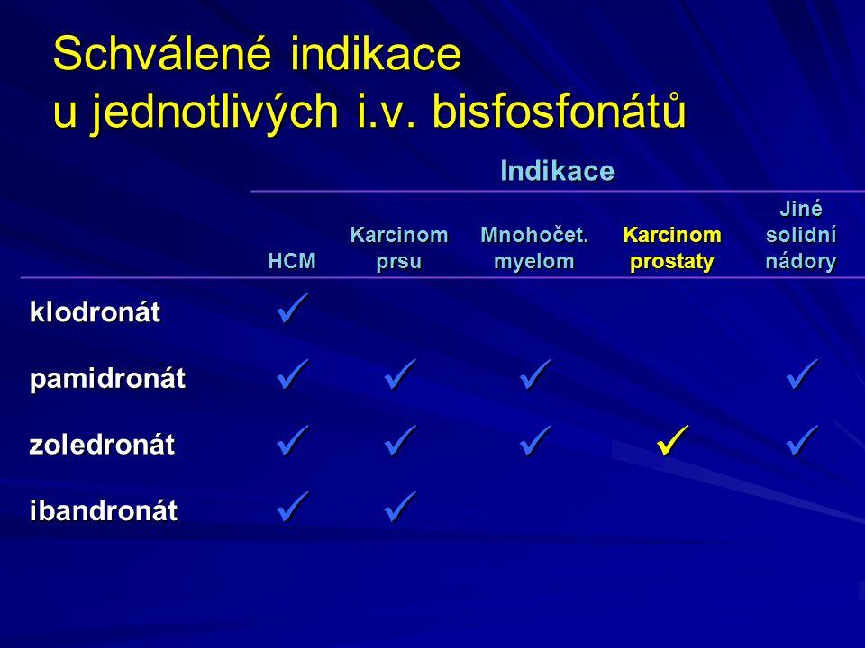 Schválené indikace u jednotlivých i.v. bisfosfonátů Indikace HCM Karcinom prsu Mnohočet. myelom Karcinom prostaty Jiné solidní nádory klodronát pamidr