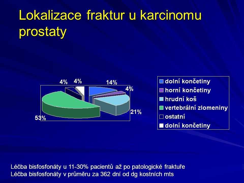 Lokalizace fraktur u karcinomu prostaty Léčba bisfosfonáty u 11-30% pacientů až po patologické fraktuře Léčba bisfosfonáty v průměru za 362 dní od dg