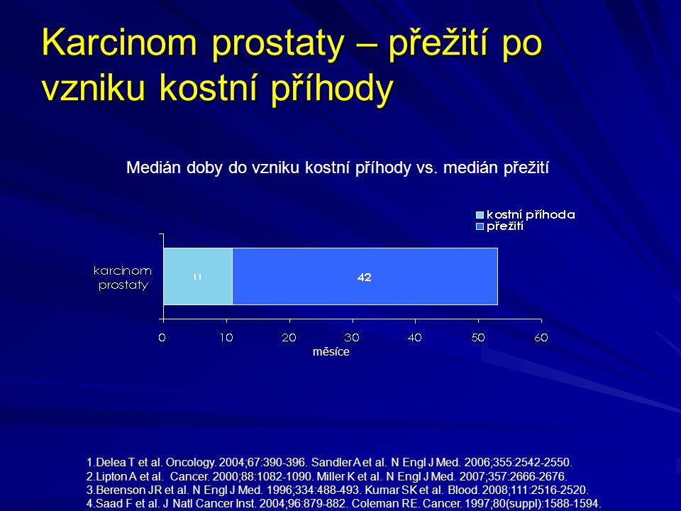Karcinom prostaty – přežití po vzniku kostní příhody 1.Delea T et al. Oncology. 2004;67:390-396. Sandler A et al. N Engl J Med. 2006;355:2542-2550. 2.