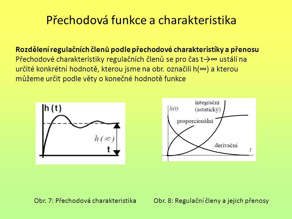 Přechodová funkce a charakteristika Rozdělení regulačních členů podle přechodové charakteristiky a přenosu Přechodové charakteristiky regulačních člen