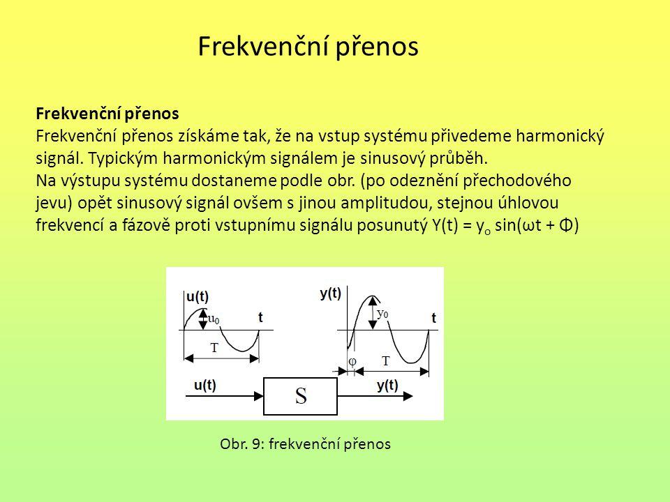 Frekvenční přenos Frekvenční přenos Frekvenční přenos získáme tak, že na vstup systému přivedeme harmonický signál. Typickým harmonickým signálem je s