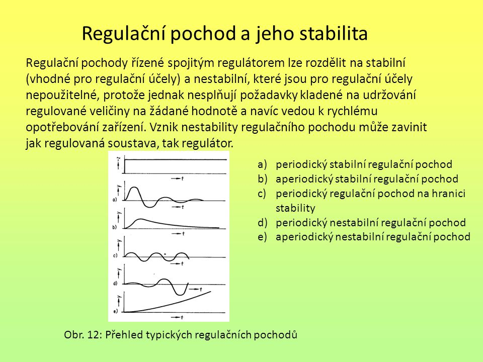 Regulační pochod a jeho stabilita Regulační pochody řízené spojitým regulátorem lze rozdělit na stabilní (vhodné pro regulační účely) a nestabilní, kt