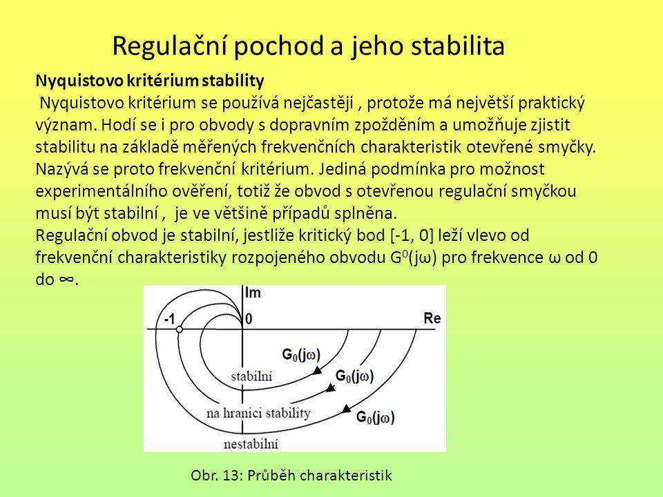 Regulační pochod a jeho stabilita Nyquistovo kritérium stability Nyquistovo kritérium se používá nejčastěji, protože má největší praktický význam. Hod