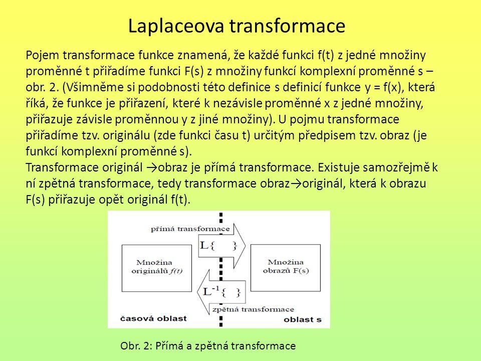 Laplaceova transformace Pojem transformace funkce znamená, že každé funkci f(t) z jedné množiny proměnné t přiřadíme funkci F(s) z množiny funkcí komp