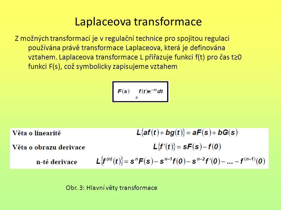 Laplaceova transformace Z možných transformací je v regulační technice pro spojitou regulaci používána právě transformace Laplaceova, která je definov