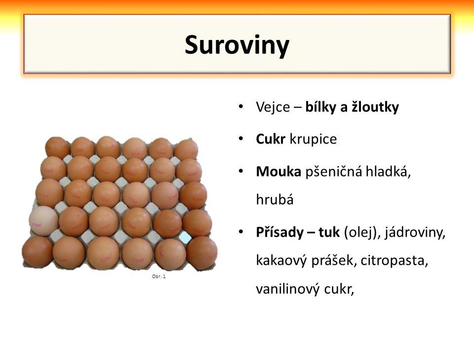 Suroviny Vejce – bílky a žloutky Cukr krupice Mouka pšeničná hladká, hrubá Přísady – tuk (olej), jádroviny, kakaový prášek, citropasta, vanilinový cuk