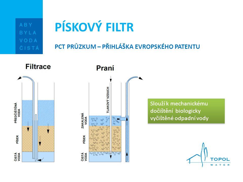 PÍSKOVÝ FILTR PCT PRŮZKUM – PŘIHLÁŠKA EVROPSKÉHO PATENTU Slouží k mechanickému dočištění biologicky vyčištěné odpadní vody