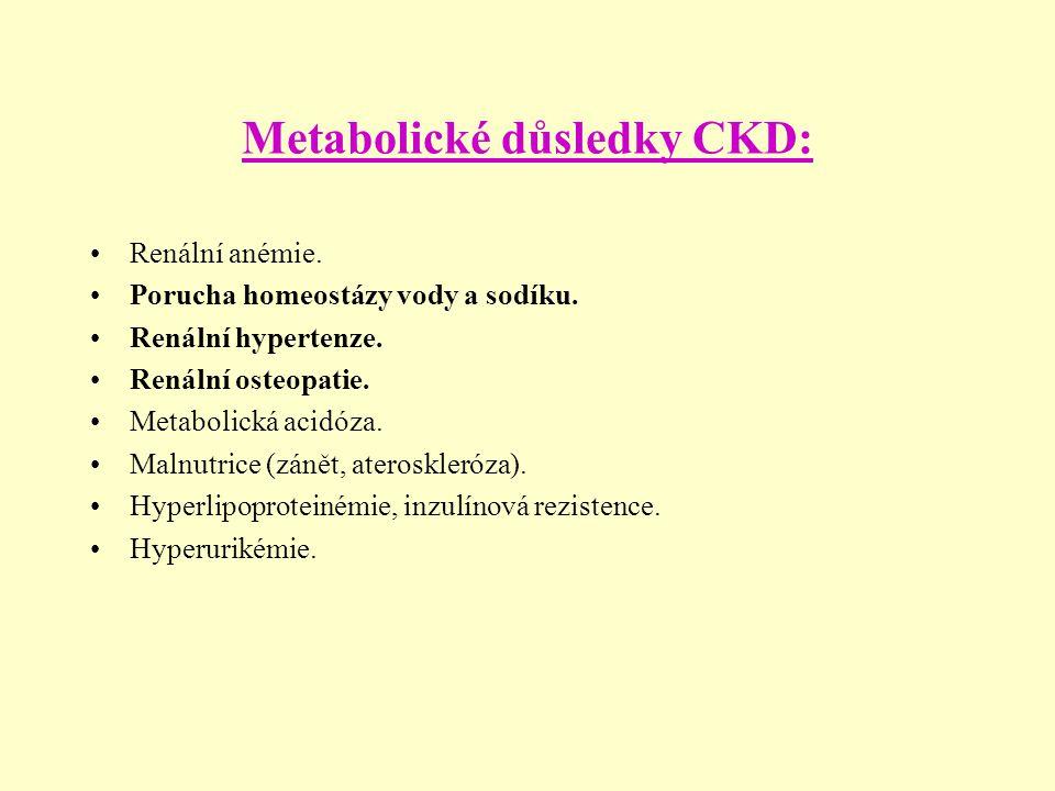 Metabolické důsledky CKD: Renální anémie. Porucha homeostázy vody a sodíku. Renální hypertenze. Renální osteopatie. Metabolická acidóza. Malnutrice (z