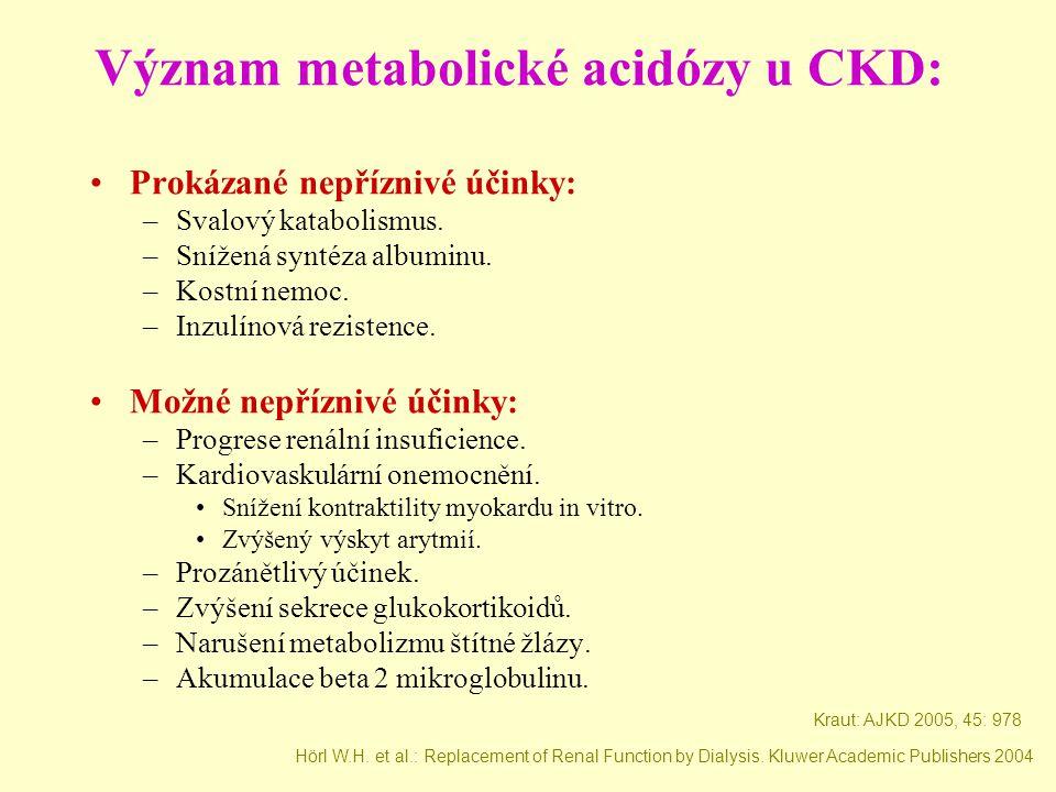 Význam metabolické acidózy u CKD: Prokázané nepříznivé účinky: –Svalový katabolismus. –Snížená syntéza albuminu. –Kostní nemoc. –Inzulínová rezistence