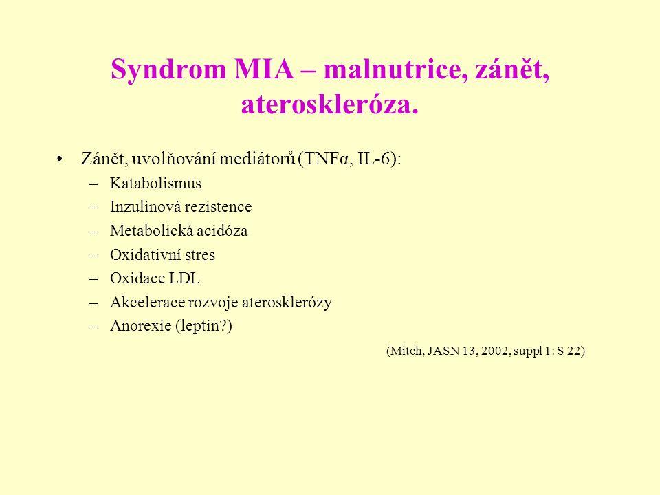 Syndrom MIA – malnutrice, zánět, ateroskleróza. Zánět, uvolňování mediátorů (TNFα, IL-6): –Katabolismus –Inzulínová rezistence –Metabolická acidóza –O