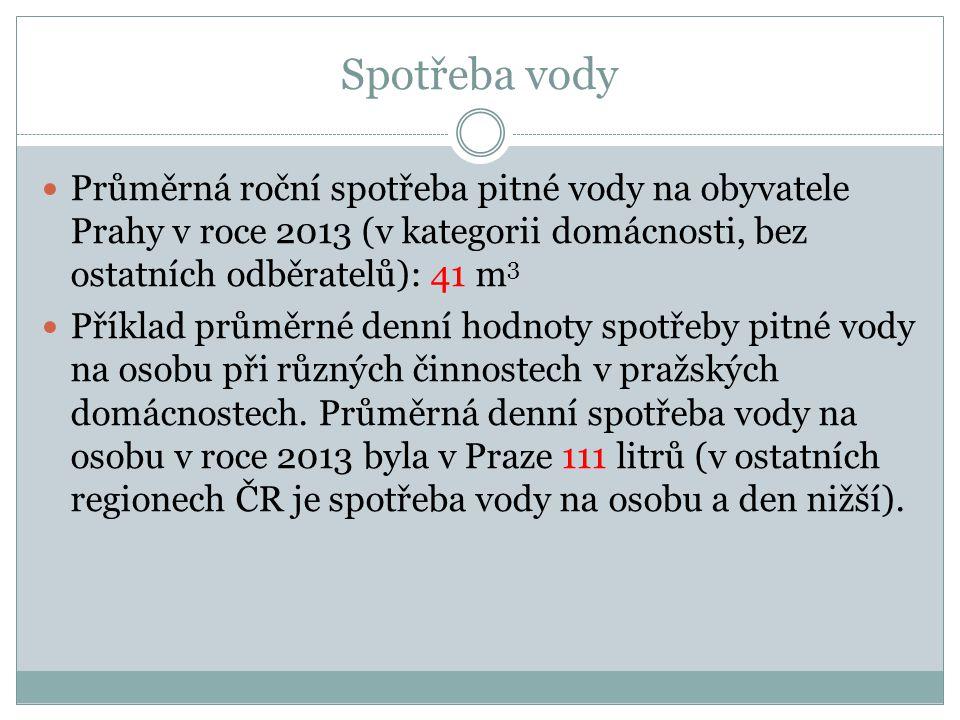 Spotřeba vody Průměrná roční spotřeba pitné vody na obyvatele Prahy v roce 2013 (v kategorii domácnosti, bez ostatních odběratelů): 41 m 3 Příklad průměrné denní hodnoty spotřeby pitné vody na osobu při různých činnostech v pražských domácnostech.