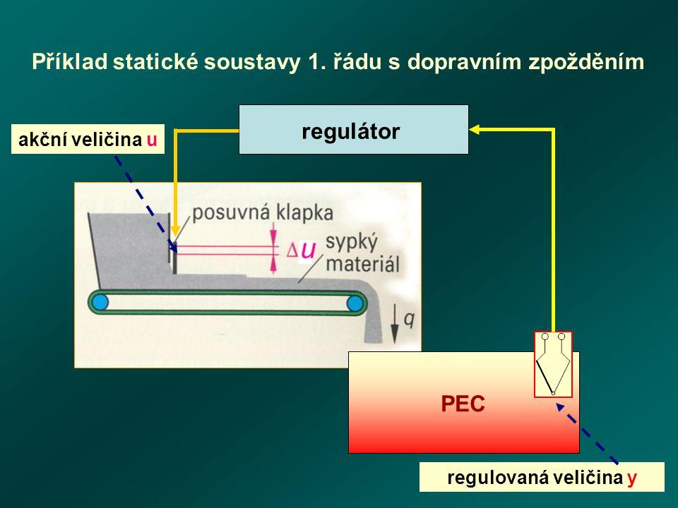 PEC regulátor Příklad statické soustavy 1.