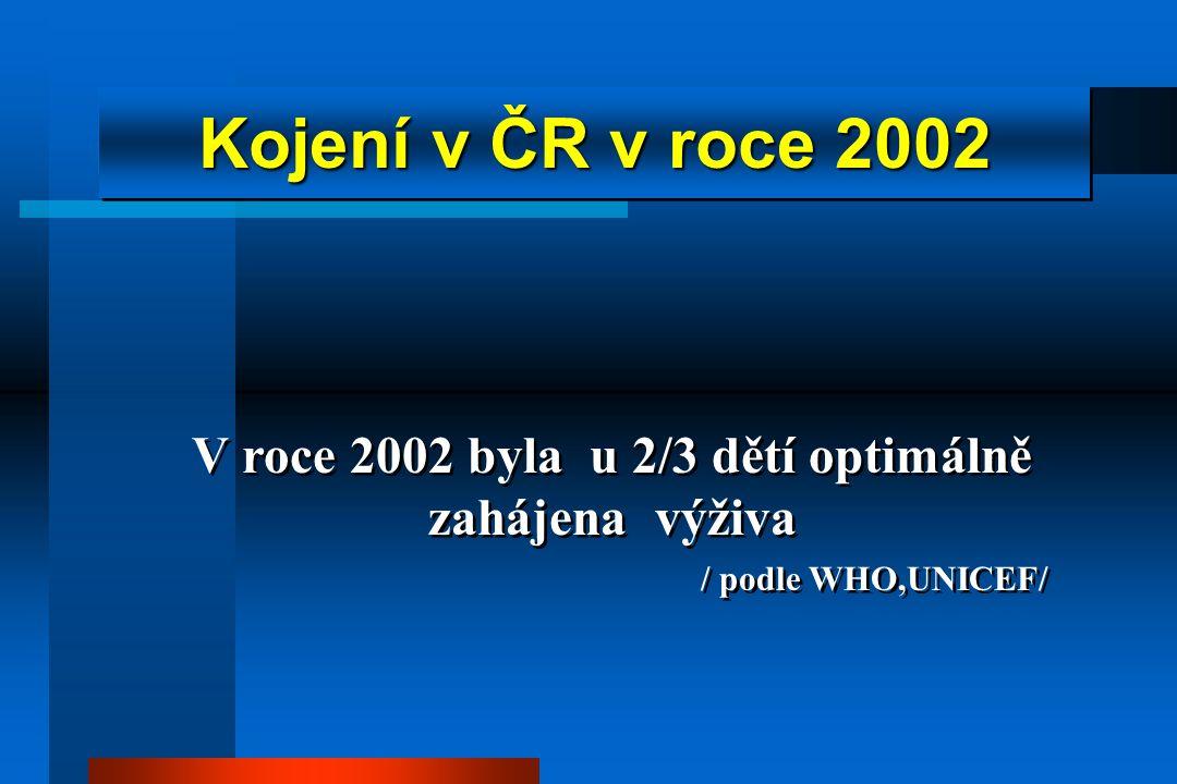 V roce 2002 byla u 2/3 dětí optimálně zahájena výživa / podle WHO,UNICEF/ V roce 2002 byla u 2/3 dětí optimálně zahájena výživa / podle WHO,UNICEF/ Kojení v ČR v roce 2002