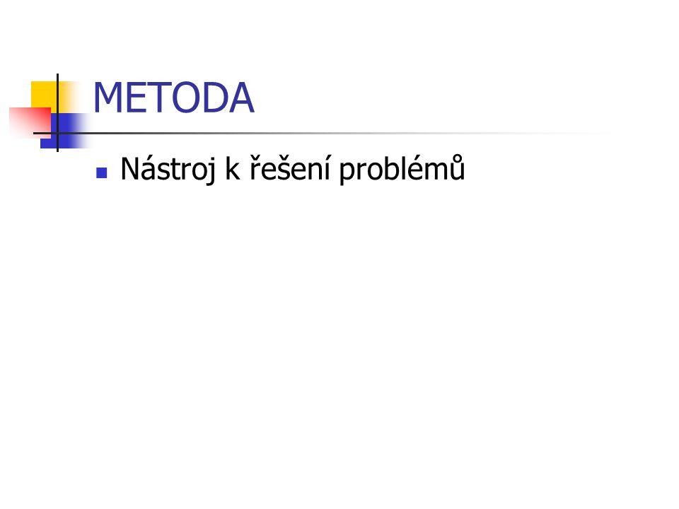 METODA Nástroj k řešení problémů