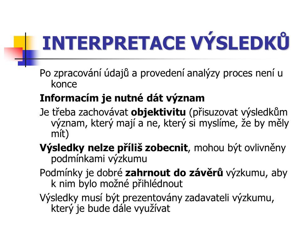 INTERPRETACE VÝSLEDKŮ Po zpracování údajů a provedení analýzy proces není u konce Informacím je nutné dát význam Je třeba zachovávat objektivitu (přis