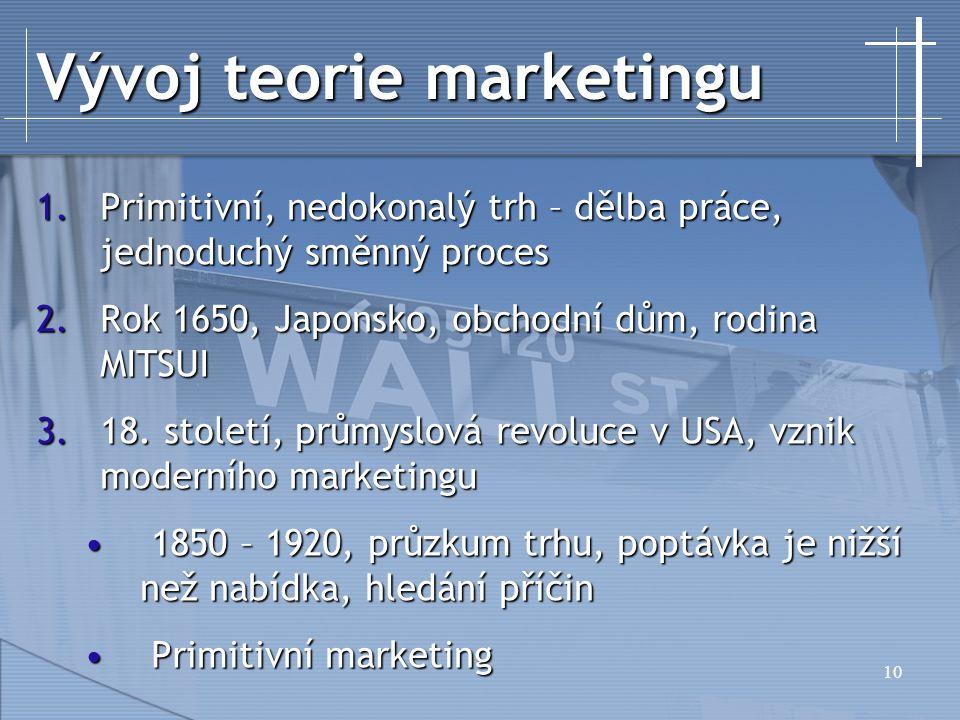 10 Vývoj teorie marketingu 1.Primitivní, nedokonalý trh – dělba práce, jednoduchý směnný proces 2.Rok 1650, Japonsko, obchodní dům, rodina MITSUI 3.18