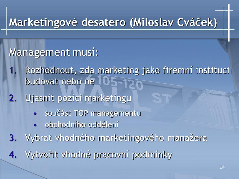 14 Marketingové desatero (Miloslav Cváček) Management musí: 1.Rozhodnout, zda marketing jako firemní instituci budovat nebo ne 2.Ujasnit pozici marketingu součást TOP managementusoučást TOP managementu obchodního odděleníobchodního oddělení 3.Vybrat vhodného marketingového manažera 4.Vytvořit vhodné pracovní podmínky