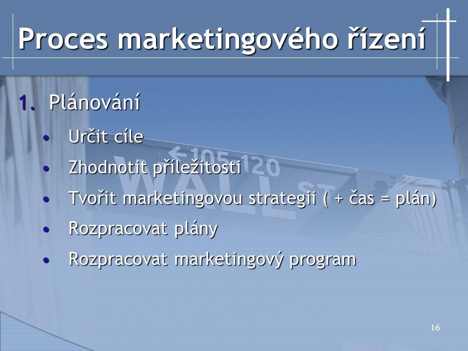 16 Proces marketingového řízení 1.Plánování Určit cíleUrčit cíle Zhodnotit příležitostiZhodnotit příležitosti Tvořit marketingovou strategii ( + čas = plán)Tvořit marketingovou strategii ( + čas = plán) Rozpracovat plányRozpracovat plány Rozpracovat marketingový programRozpracovat marketingový program