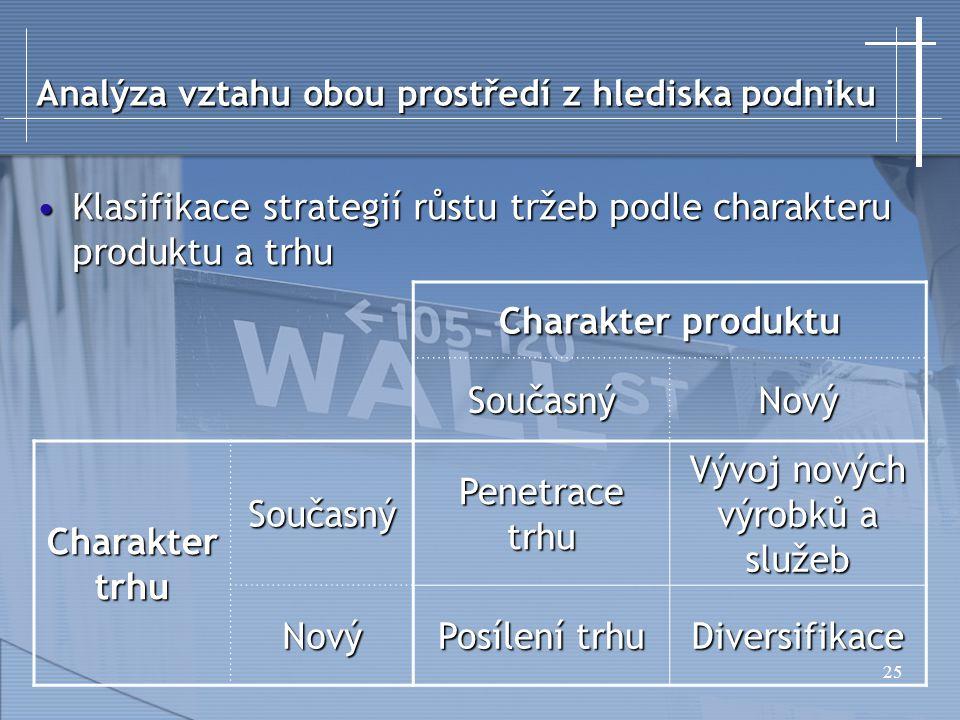 25 Analýza vztahu obou prostředí z hlediska podniku Klasifikace strategií růstu tržeb podle charakteru produktu a trhuKlasifikace strategií růstu trže