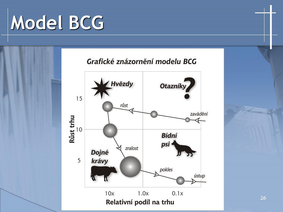 26 Model BCG