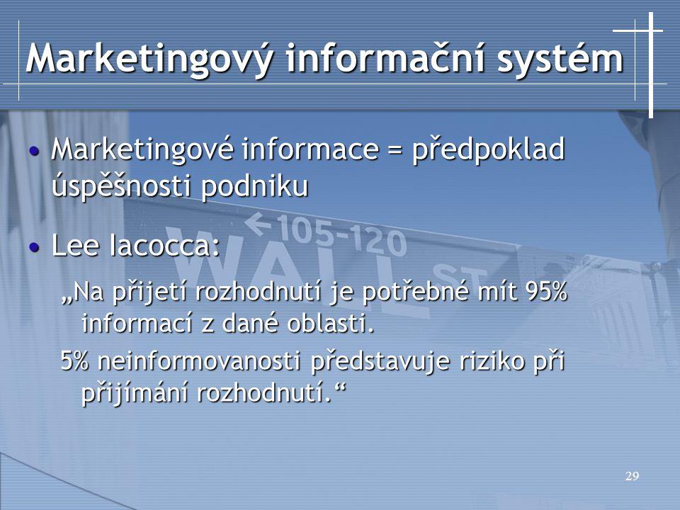 """29 Marketingový informační systém Marketingové informace = předpoklad úspěšnosti podnikuMarketingové informace = předpoklad úspěšnosti podniku Lee Iacocca:Lee Iacocca: """"Na přijetí rozhodnutí je potřebné mít 95% informací z dané oblasti."""
