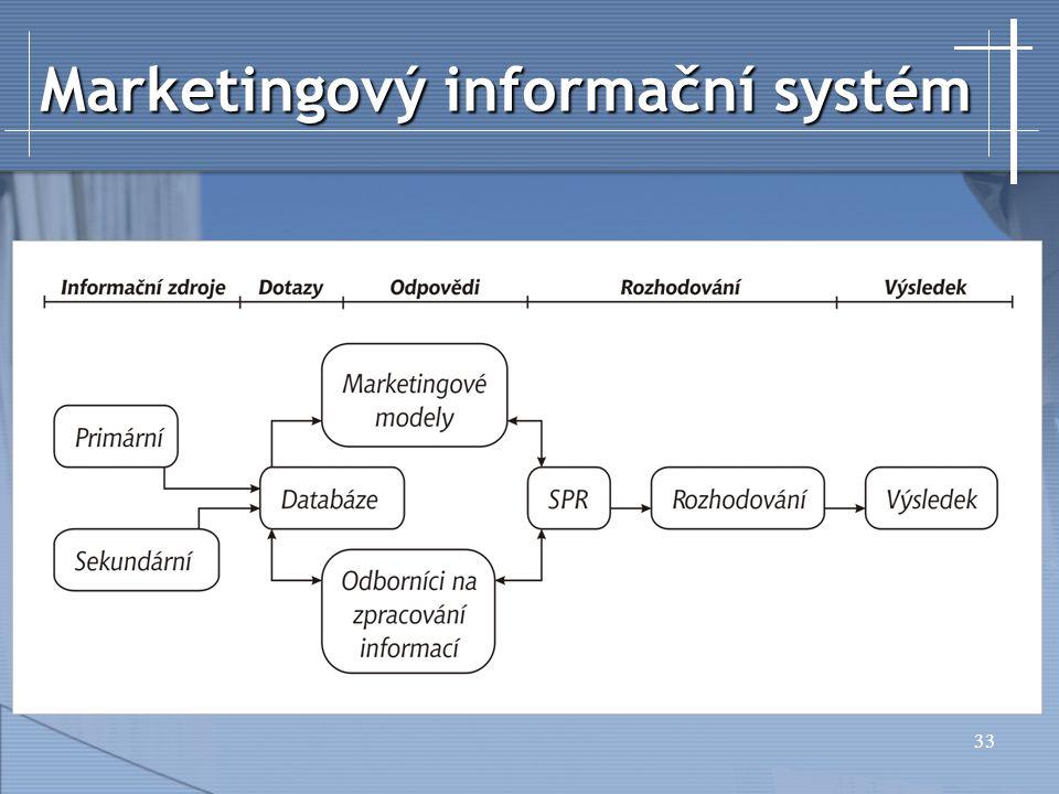 33 Marketingový informační systém