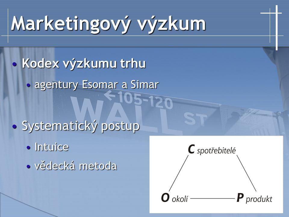 34 Marketingový výzkum Kodex výzkumu trhuKodex výzkumu trhu agentury Esomar a Simaragentury Esomar a Simar Systematický postupSystematický postup IntuiceIntuice vědecká metodavědecká metoda