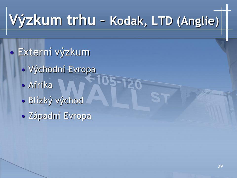 39 Výzkum trhu – Kodak, LTD (Anglie) Externí výzkumExterní výzkum Východní EvropaVýchodní Evropa AfrikaAfrika Blízký východBlízký východ Západní Evrop