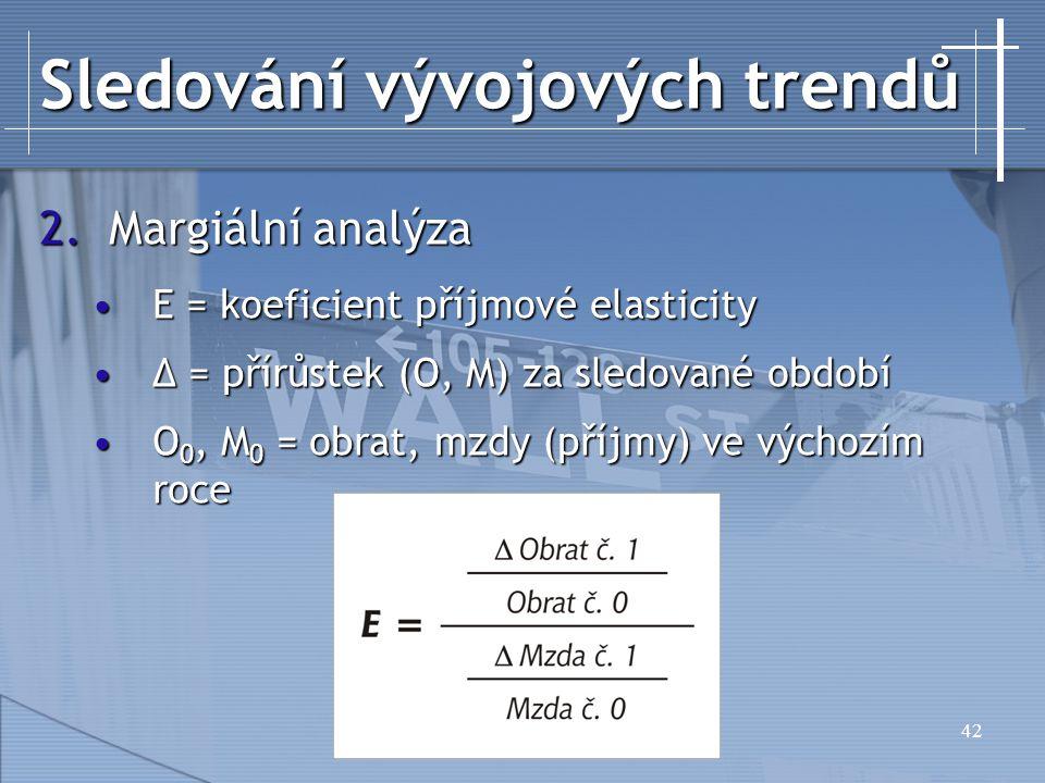 42 Sledování vývojových trendů 2.Margiální analýza E = koeficient příjmové elasticityE = koeficient příjmové elasticity Δ = přírůstek (O, M) za sledované obdobíΔ = přírůstek (O, M) za sledované období O 0, M 0 = obrat, mzdy (příjmy) ve výchozím roceO 0, M 0 = obrat, mzdy (příjmy) ve výchozím roce