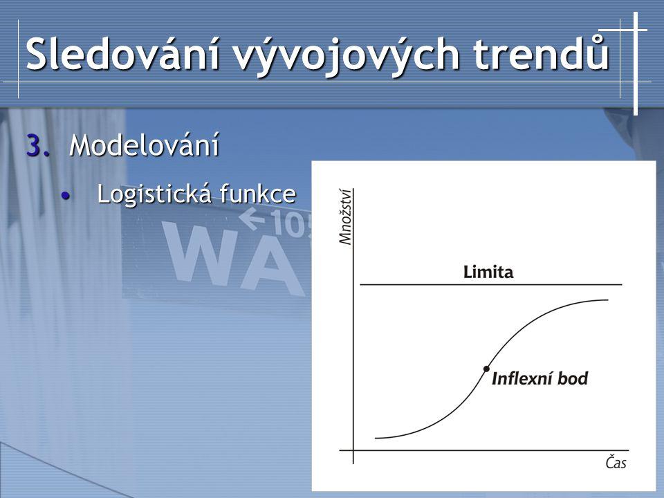 44 Sledování vývojových trendů 3.Modelování Logistická funkceLogistická funkce