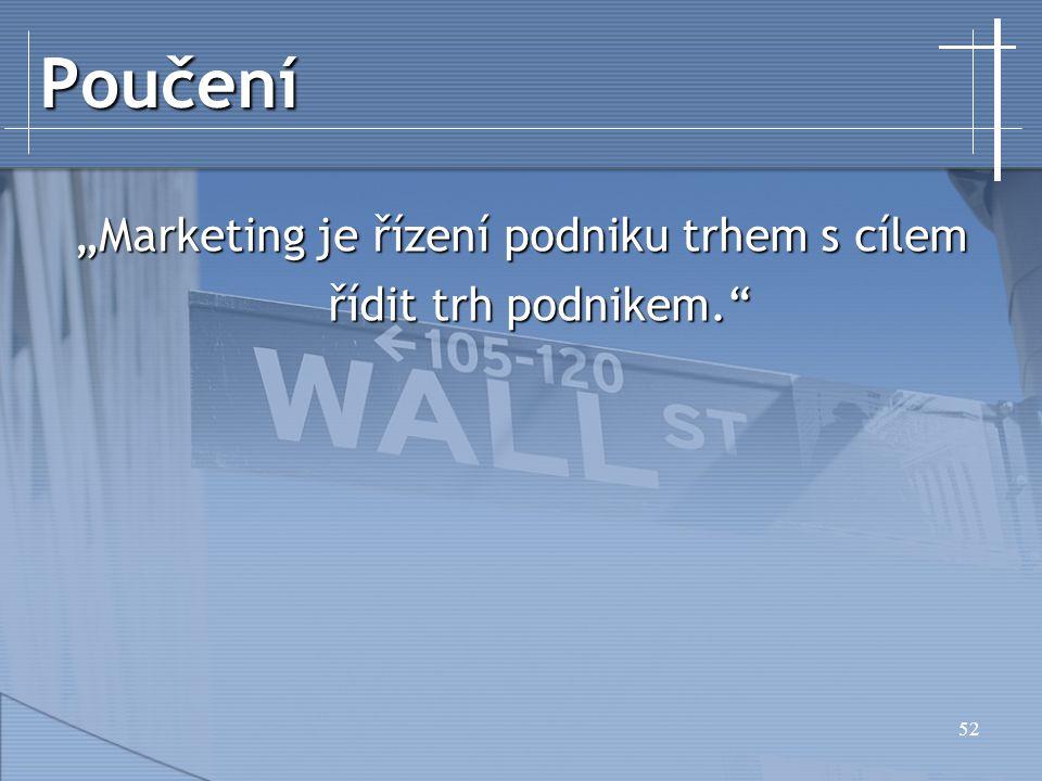 """52 Poučení """"Marketing je řízení podniku trhem s cílem řídit trh podnikem."""""""