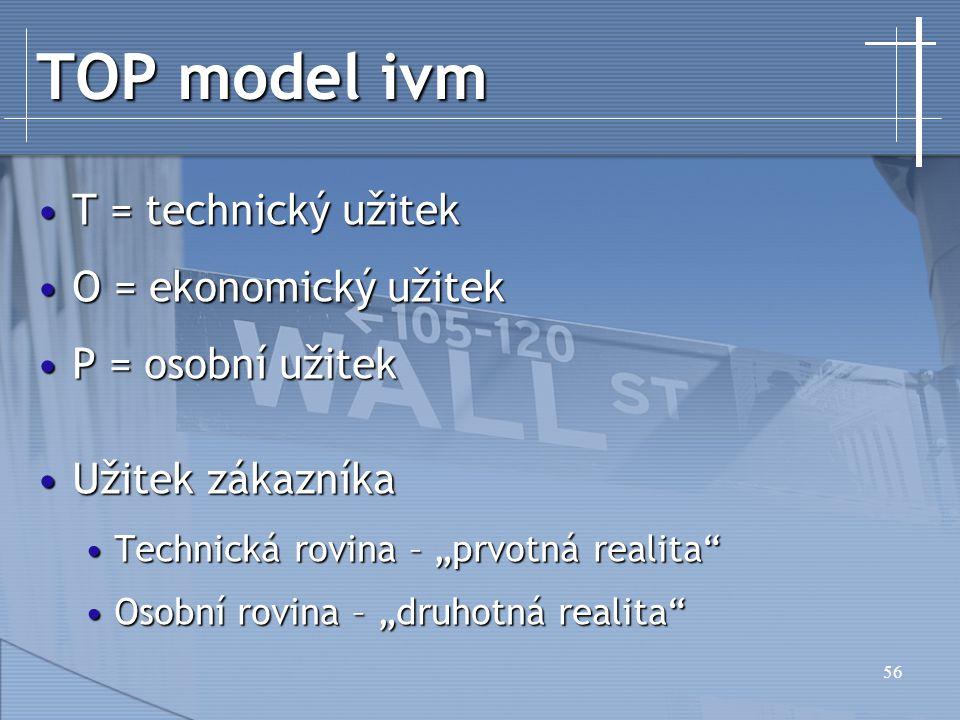 56 TOP model ivm T = technický užitekT = technický užitek O = ekonomický užitekO = ekonomický užitek P = osobní užitekP = osobní užitek Užitek zákazní
